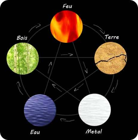 Soins Zen bioénergétique